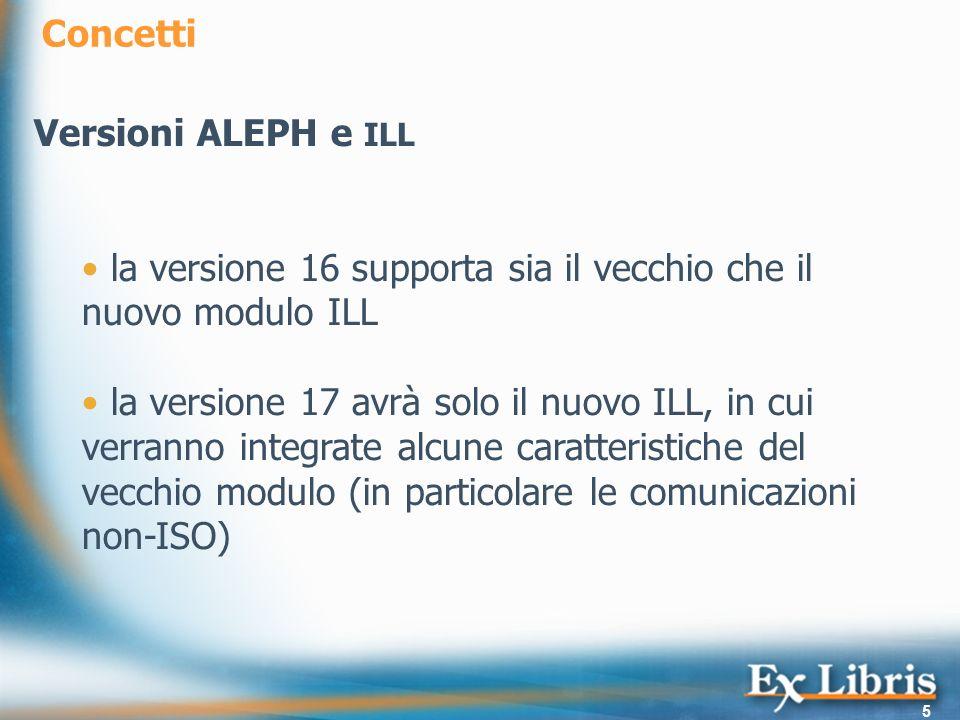 5 Concetti Versioni ALEPH e ILL la versione 16 supporta sia il vecchio che il nuovo modulo ILL la versione 17 avrà solo il nuovo ILL, in cui verranno integrate alcune caratteristiche del vecchio modulo (in particolare le comunicazioni non-ISO)