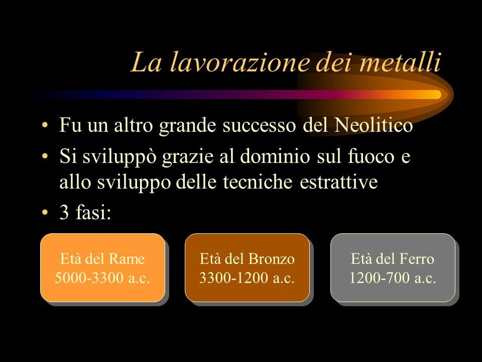 La lavorazione dei metalli Fu un altro grande successo del Neolitico Si sviluppò grazie al dominio sul fuoco e allo sviluppo delle tecniche estrattive