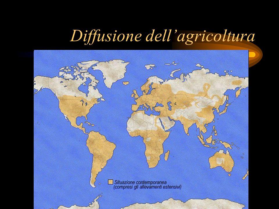 Diffusione dellagricoltura