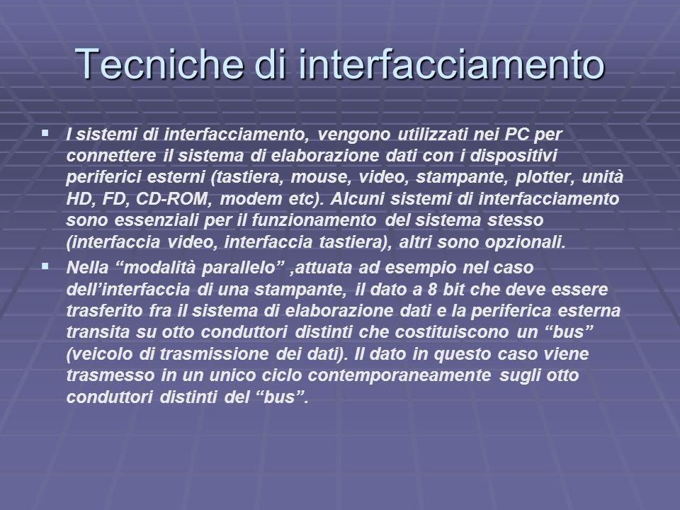 Tecniche di interfacciamento I sistemi di interfacciamento, vengono utilizzati nei PC per connettere il sistema di elaborazione dati con i dispositivi