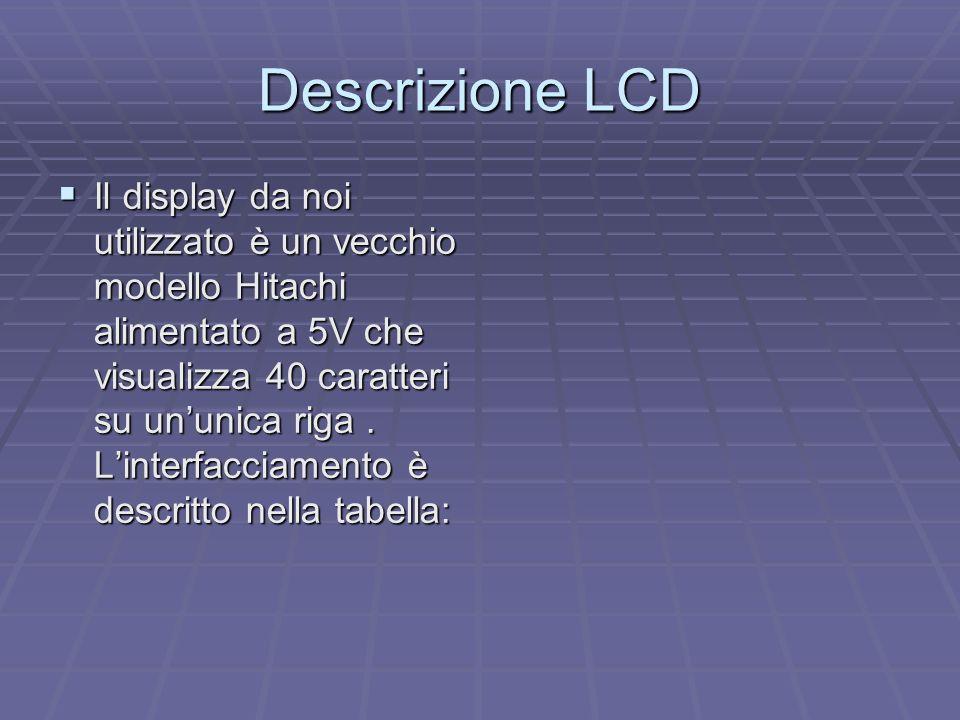 Descrizione LCD Il display da noi utilizzato è un vecchio modello Hitachi alimentato a 5V che visualizza 40 caratteri su ununica riga. Linterfacciamen