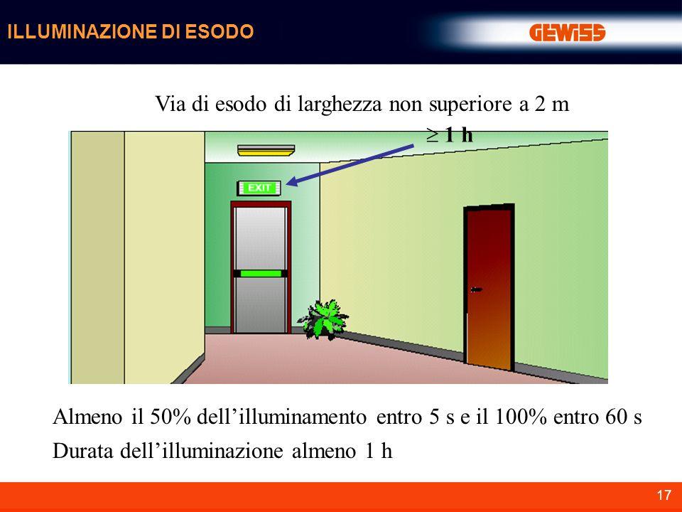 17 ILLUMINAZIONE DI ESODO Via di esodo di larghezza non superiore a 2 m Durata dellilluminazione almeno 1 h Almeno il 50% dellilluminamento entro 5 s