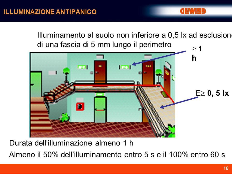 18 ILLUMINAZIONE ANTIPANICO Illuminamento al suolo non inferiore a 0,5 lx ad esclusione di una fascia di 5 mm lungo il perimetro 1 h Durata dellillumi