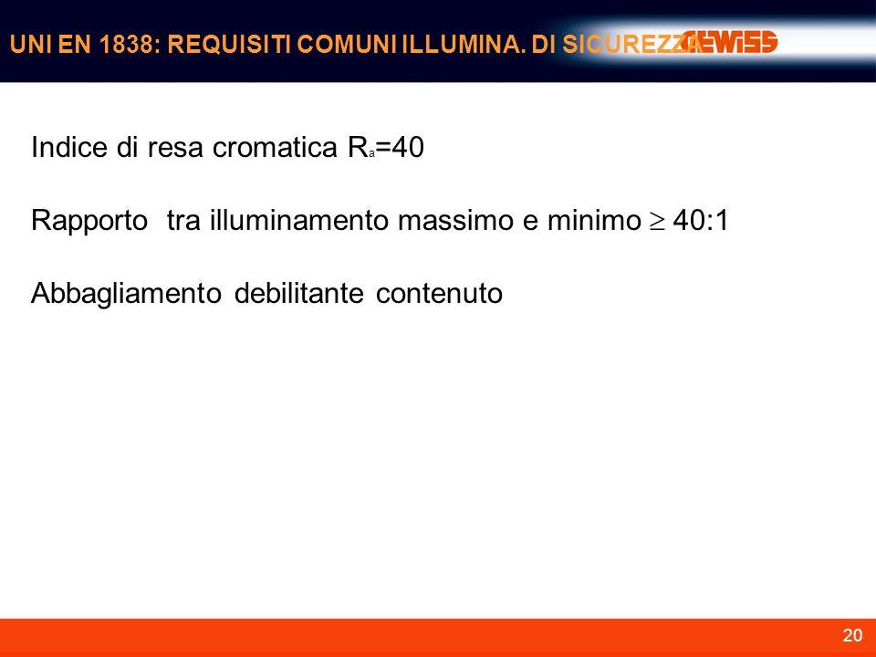 20 UNI EN 1838: REQUISITI COMUNI ILLUMINA. DI SICUREZZA Indice di resa cromatica R a =40 Rapporto tra illuminamento massimo e minimo 40:1 Abbagliament