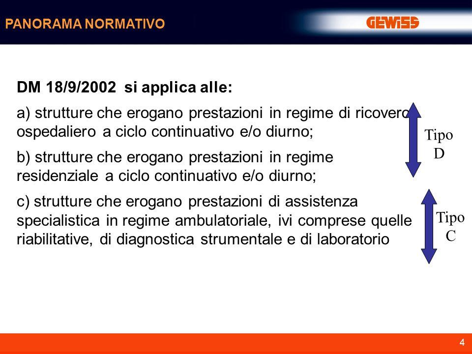 4 DM 18/9/2002 si applica alle: a) strutture che erogano prestazioni in regime di ricovero ospedaliero a ciclo continuativo e/o diurno; b) strutture c