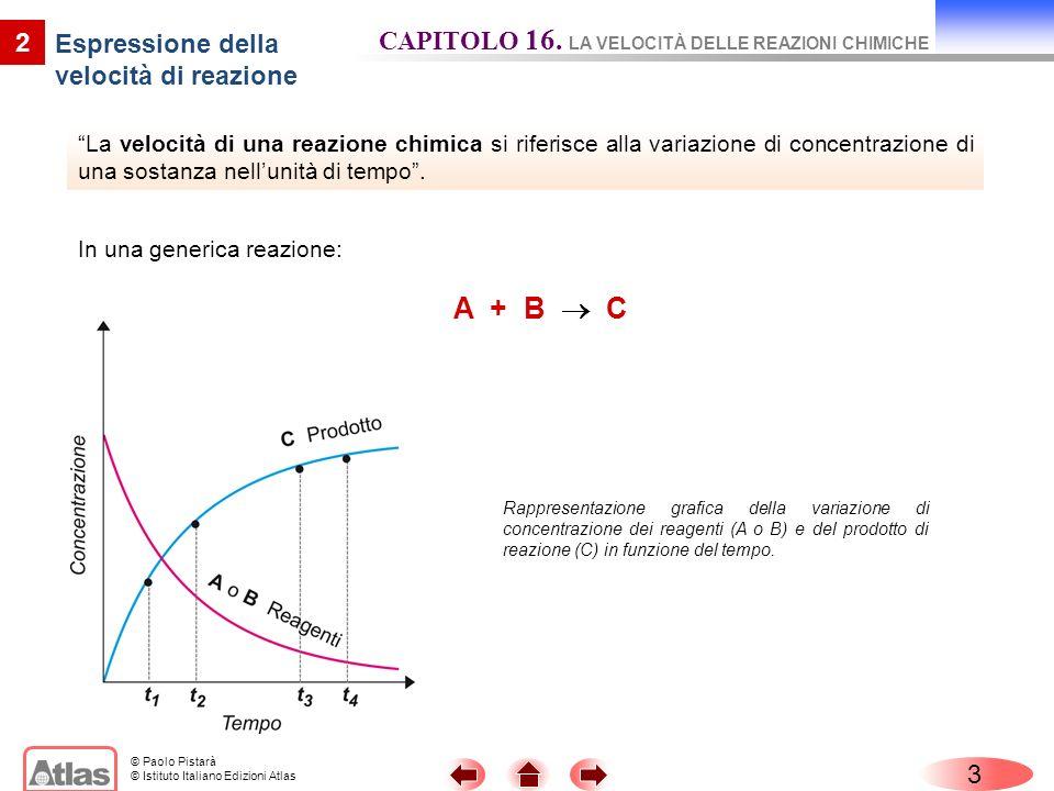 © Paolo Pistarà © Istituto Italiano Edizioni Atlas La velocità di una reazione chimica si riferisce alla variazione di concentrazione di una sostanza