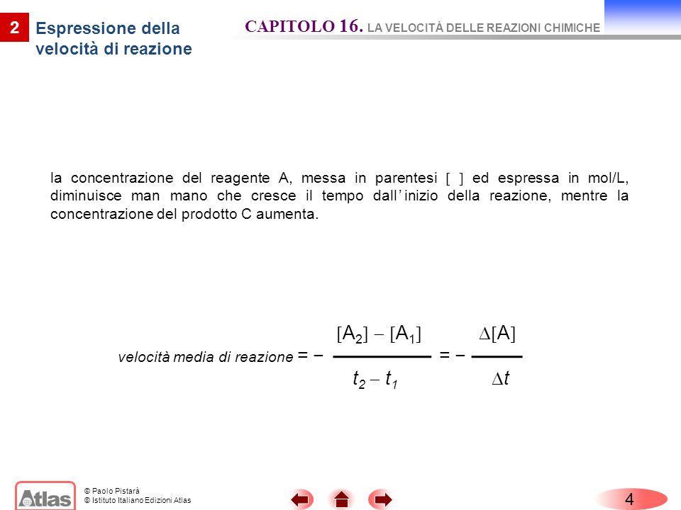 © Paolo Pistarà © Istituto Italiano Edizioni Atlas 4 2 Espressione della velocità di reazione CAPITOLO 16. LA VELOCITÀ DELLE REAZIONI CHIMICHE A 2 A 1