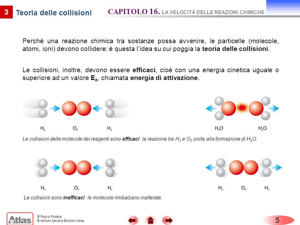 © Paolo Pistarà © Istituto Italiano Edizioni Atlas 16 6 Legge della velocità di reazione CAPITOLO 16.