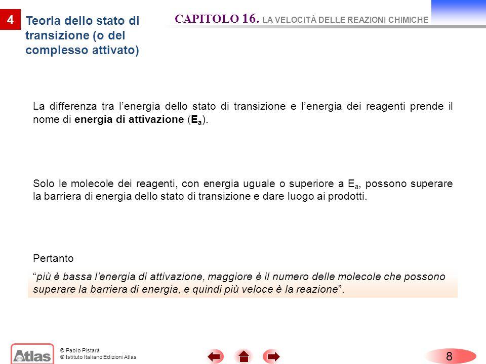 © Paolo Pistarà © Istituto Italiano Edizioni Atlas 8 4 Teoria dello stato di transizione (o del complesso attivato) La differenza tra lenergia dello s