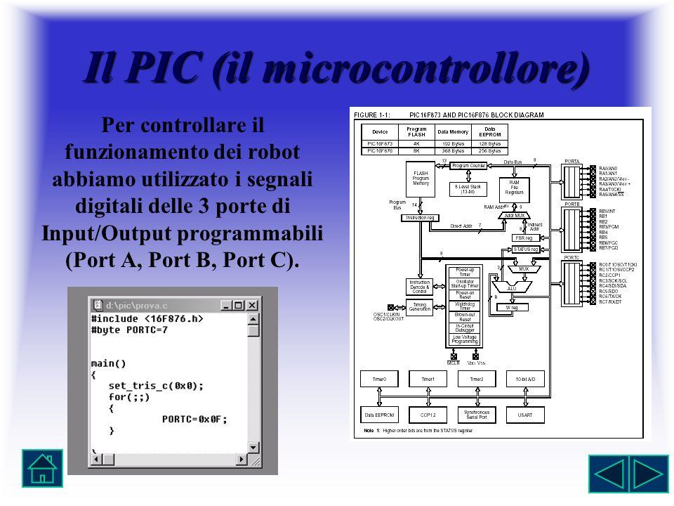 Il PIC (il microcontrollore) Per controllare il funzionamento dei robot abbiamo utilizzato i segnali digitali delle 3 porte di Input/Output programmab
