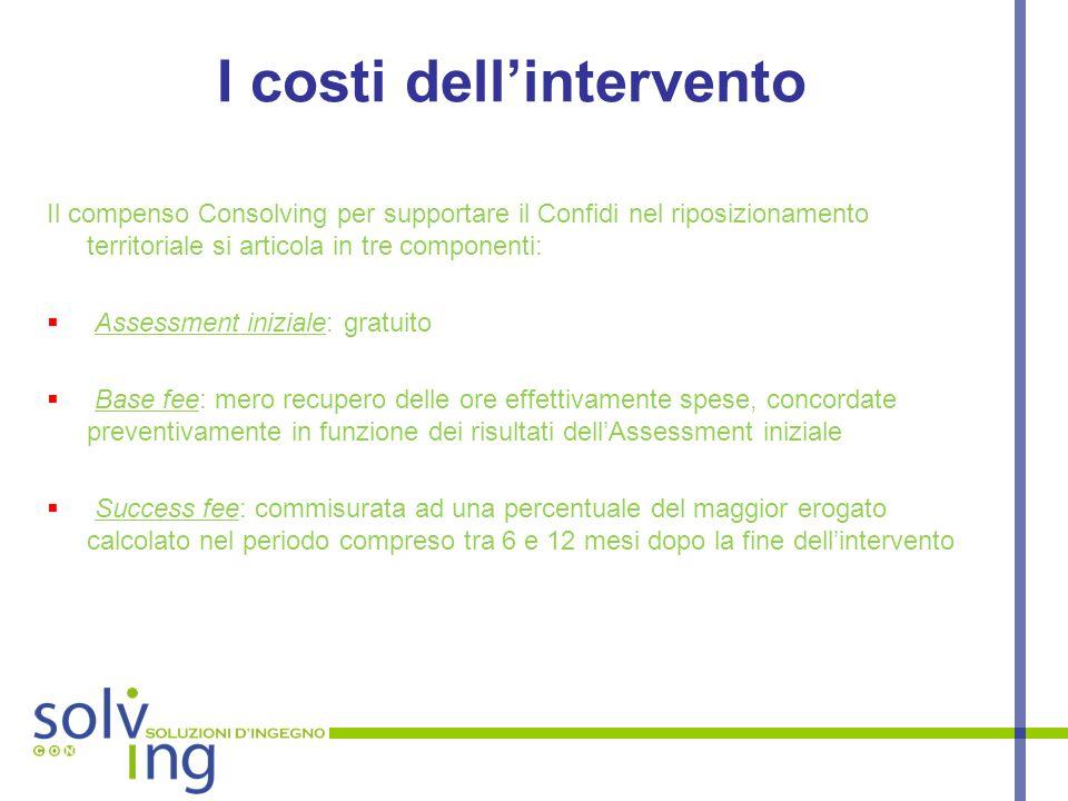 I costi dellintervento Il compenso Consolving per supportare il Confidi nel riposizionamento territoriale si articola in tre componenti: Assessment in