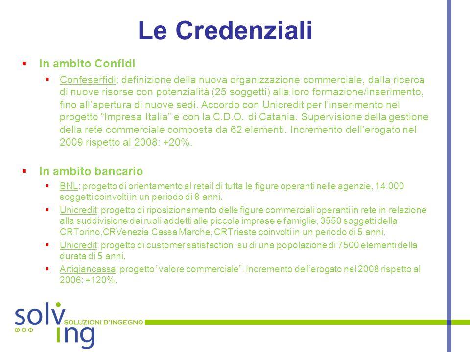 Le Credenziali In ambito Confidi Confeserfidi: definizione della nuova organizzazione commerciale, dalla ricerca di nuove risorse con potenzialità (25