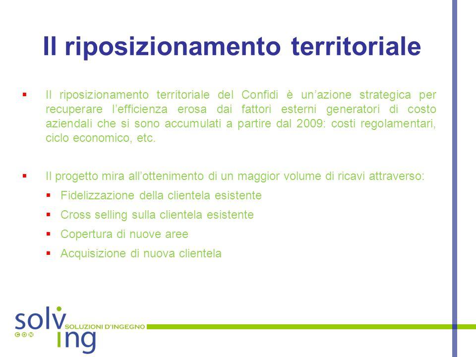 Il riposizionamento territoriale Il riposizionamento territoriale del Confidi è unazione strategica per recuperare lefficienza erosa dai fattori ester