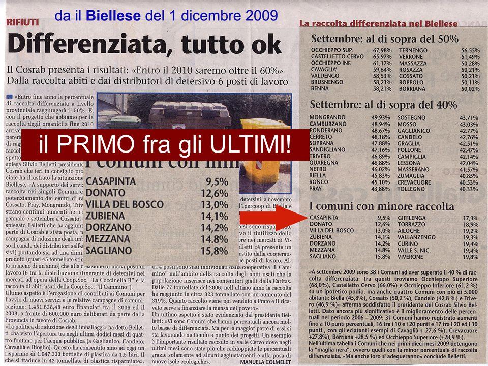 2009 - Come si colloca Casapinta? il PRIMO fra gli ULTIMI!