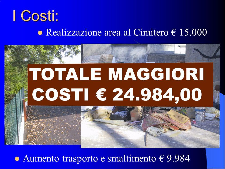 I Costi: Realizzazione area al Cimitero 15.000 Aumento trasporto e smaltimento 9.984 TOTALE MAGGIORI COSTI 24.984,00