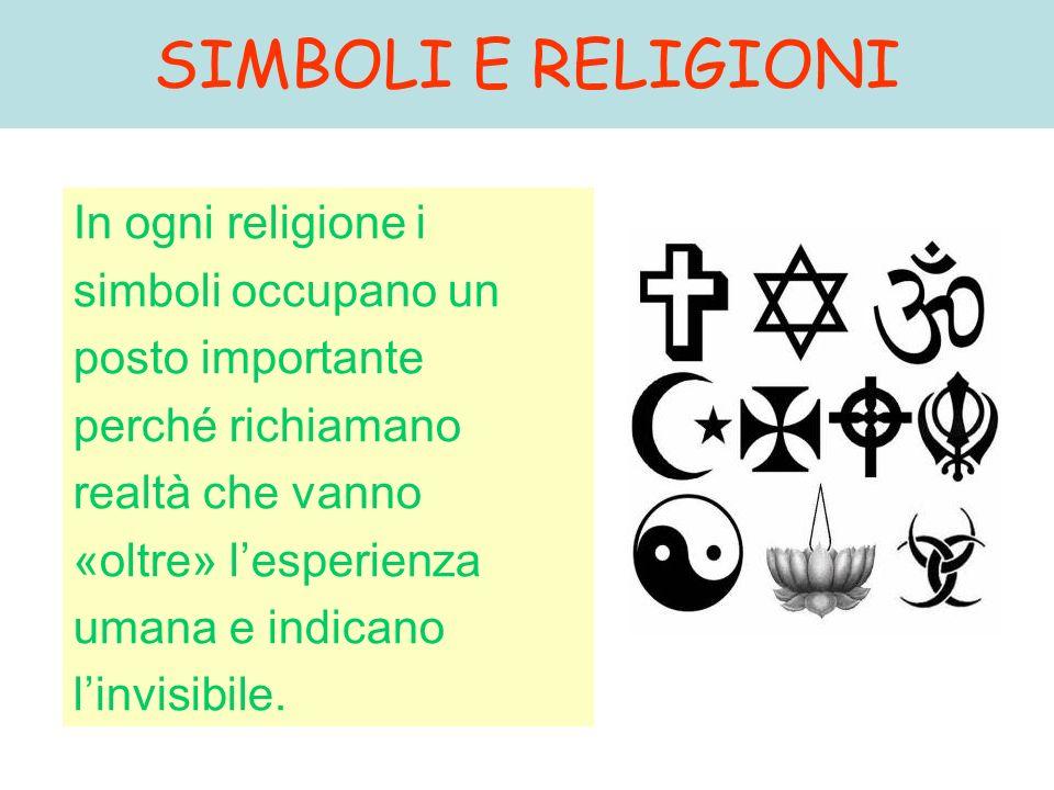 SIMBOLI E RELIGIONI In ogni religione i simboli occupano un posto importante perché richiamano realtà che vanno «oltre» lesperienza umana e indicano l