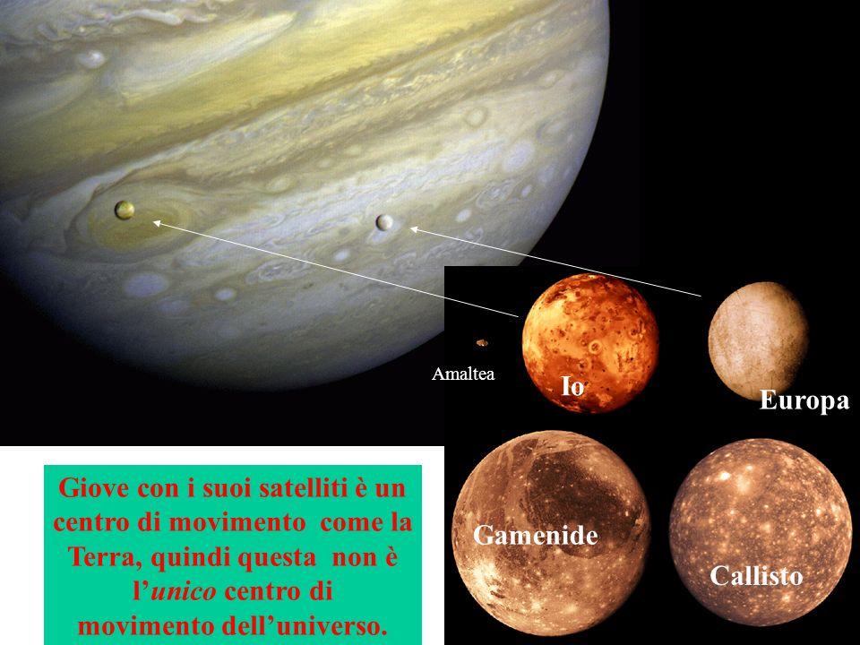 Giove con i suoi satelliti è un centro di movimento come la Terra, quindi questa non è lunico centro di movimento delluniverso.