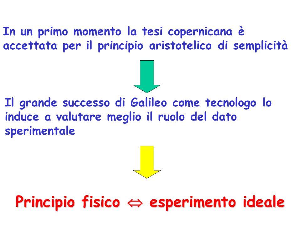 In un primo momento la tesi copernicana è accettata per il principio aristotelico di semplicità Principio fisico esperimento ideale Il grande successo di Galileo come tecnologo lo induce a valutare meglio il ruolo del dato sperimentale