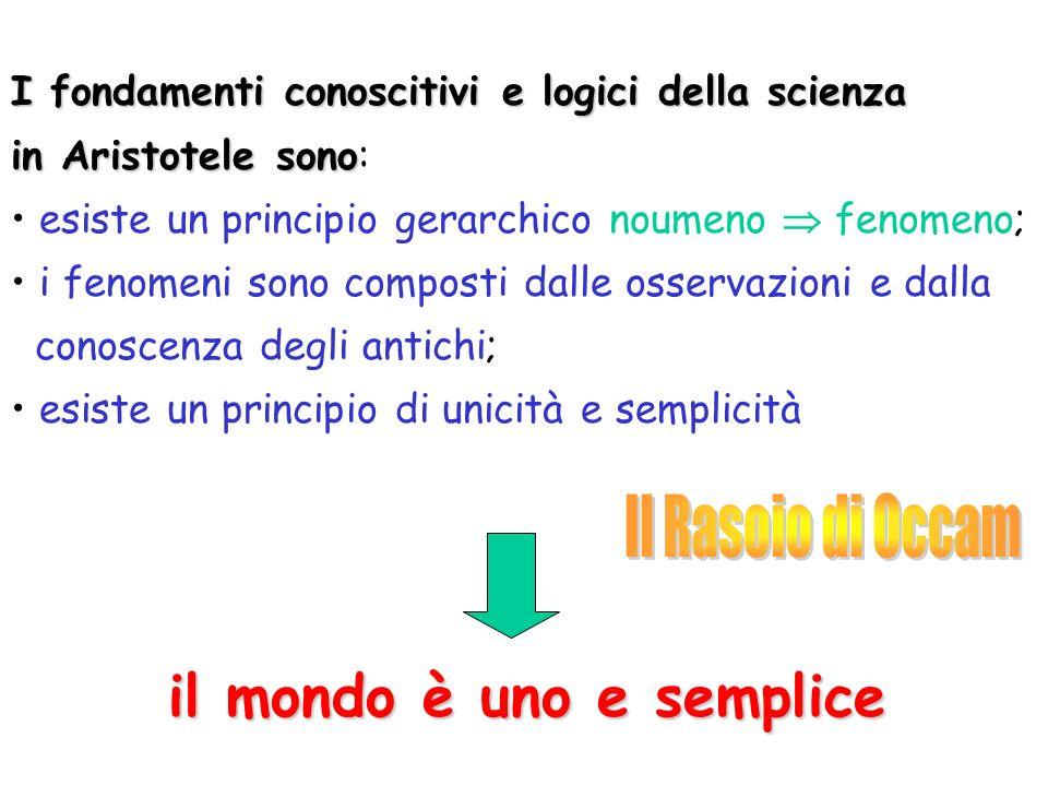 I fondamenti conoscitivi e logici della scienza in Aristotele sono in Aristotele sono: esiste un principio gerarchico noumeno fenomeno; i fenomeni sono composti dalle osservazioni e dalla conoscenza degli antichi; esiste un principio di unicità e semplicità il mondo è uno e semplice
