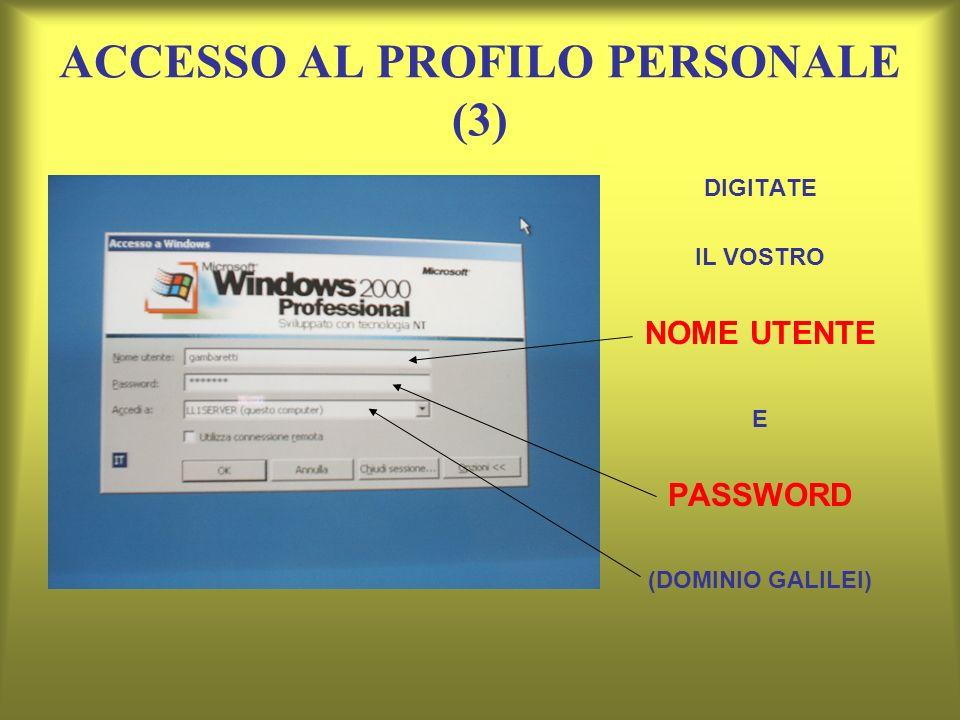 ACCESSO AL PROFILO PERSONALE (3) DIGITATE IL VOSTRO NOME UTENTE E PASSWORD (DOMINIO GALILEI)