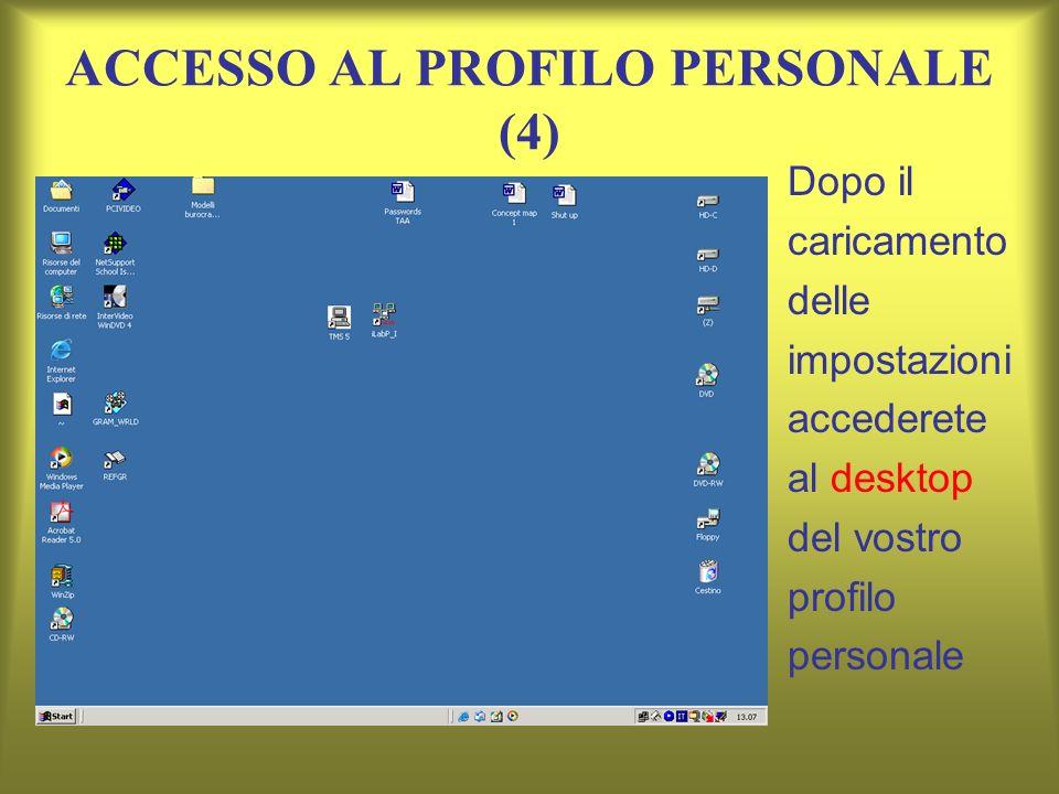 ACCESSO AL PROFILO PERSONALE (4) Dopo il caricamento delle impostazioni accederete al desktop del vostro profilo personale