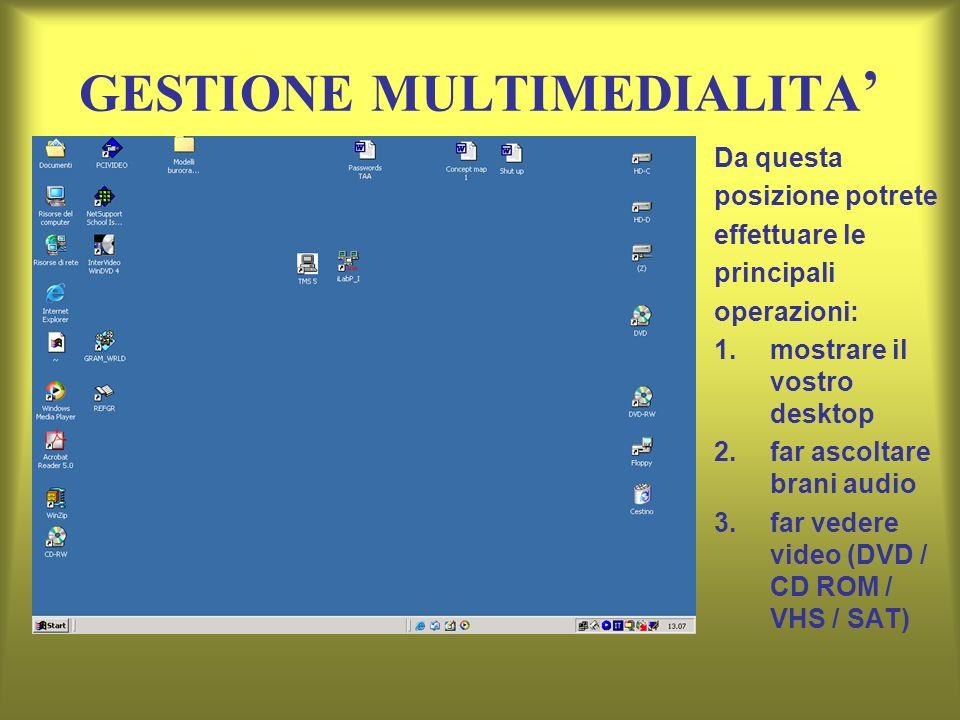 GESTIONE MULTIMEDIALITA Da questa posizione potrete effettuare le principali operazioni: 1.mostrare il vostro desktop 2.far ascoltare brani audio 3.fa