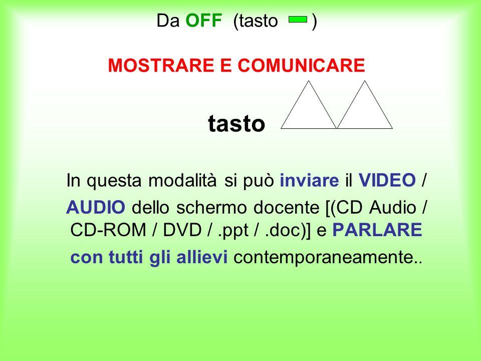 Da OFF (tasto ) MOSTRARE E COMUNICARE tasto In questa modalità si può inviare il VIDEO / AUDIO dello schermo docente [(CD Audio / CD-ROM / DVD /.ppt /