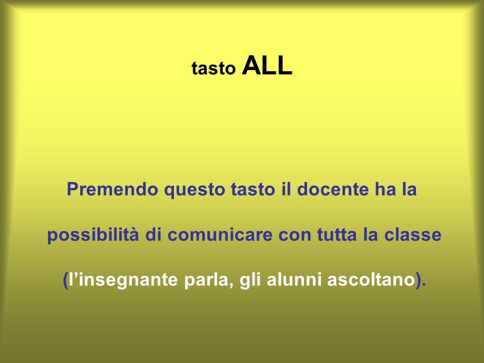 tasto ALL Premendo questo tasto il docente ha la possibilità di comunicare con tutta la classe (linsegnante parla, gli alunni ascoltano).