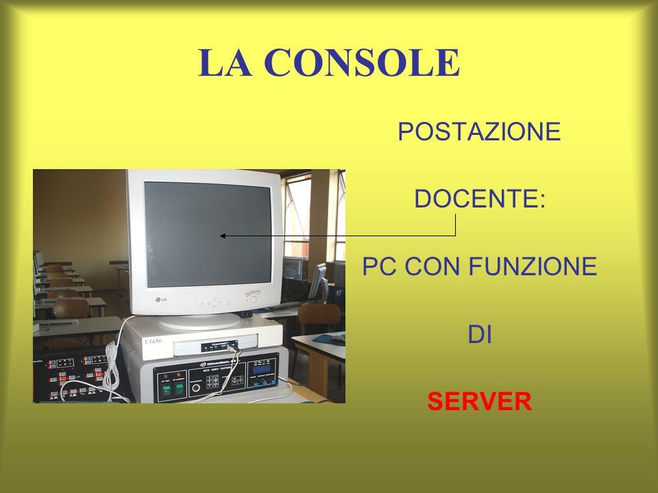 LA CONSOLE POSTAZIONE DOCENTE: PC CON FUNZIONE DI SERVER