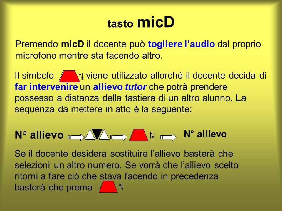 tasto micD Premendo micD il docente può togliere laudio dal proprio microfono mentre sta facendo altro. Il simbolo viene utilizzato allorché il docent