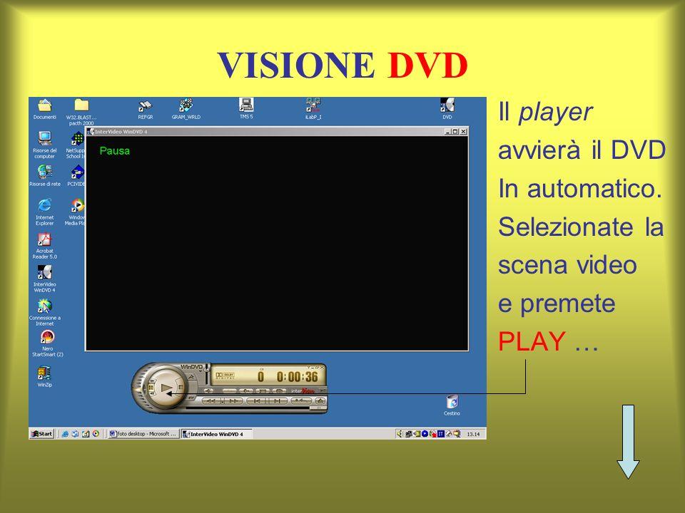 VISIONE DVD Il player avvierà il DVD In automatico. Selezionate la scena video e premete PLAY …