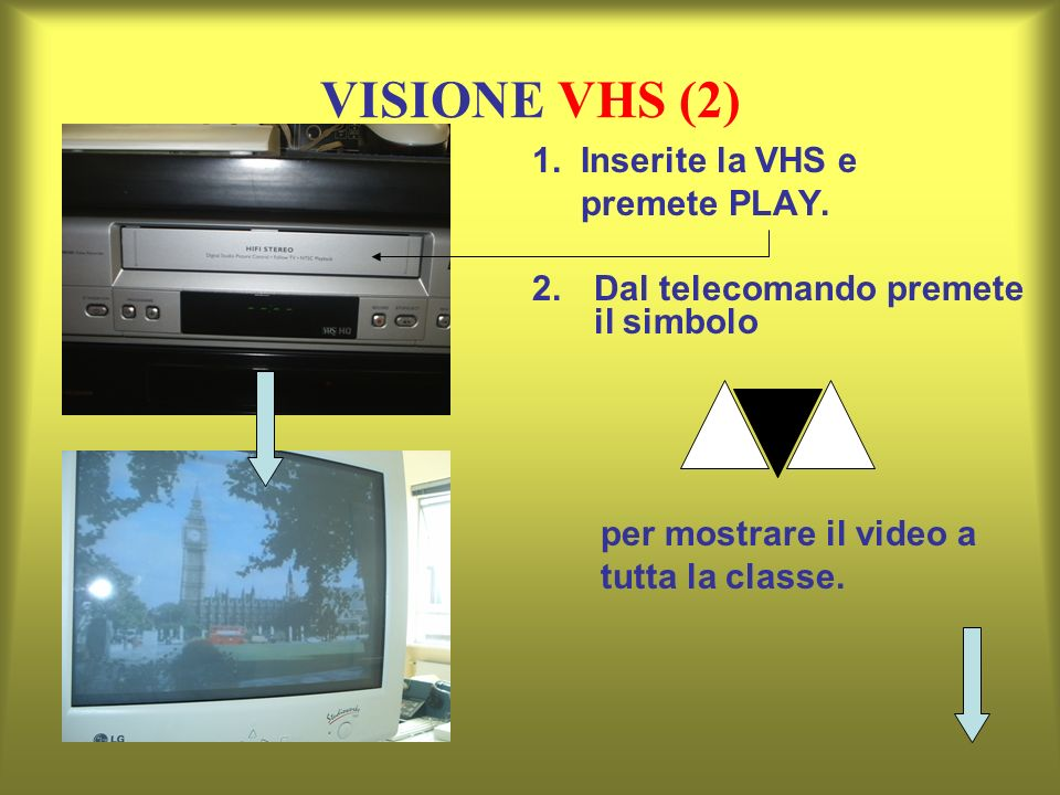 VISIONE VHS (2) 1. Inserite la VHS e premete PLAY. 2.Dal telecomando premete il simbolo per mostrare il video a tutta la classe.