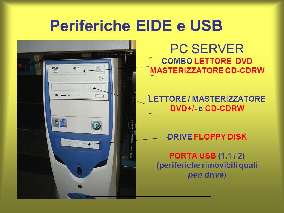 COMBO LETTORE DVD MASTERIZZATORE CD-CDRW LETTORE / MASTERIZZATORE DVD+/- e CD-CDRW DRIVE FLOPPY DISK PORTA USB (1.1 / 2) (periferiche rimovibili quali