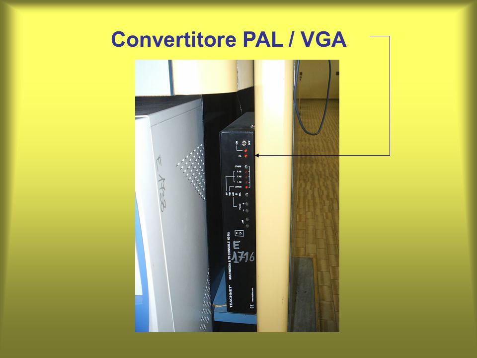 Convertitore PAL / VGA