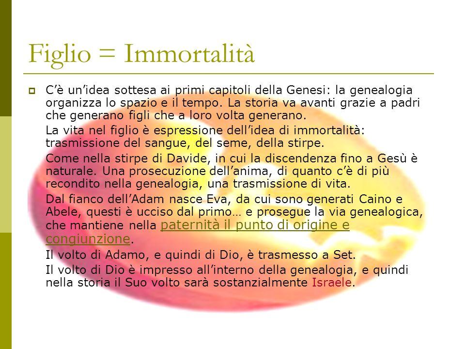 Figlio = Immortalità Cè unidea sottesa ai primi capitoli della Genesi: la genealogia organizza lo spazio e il tempo. La storia va avanti grazie a padr