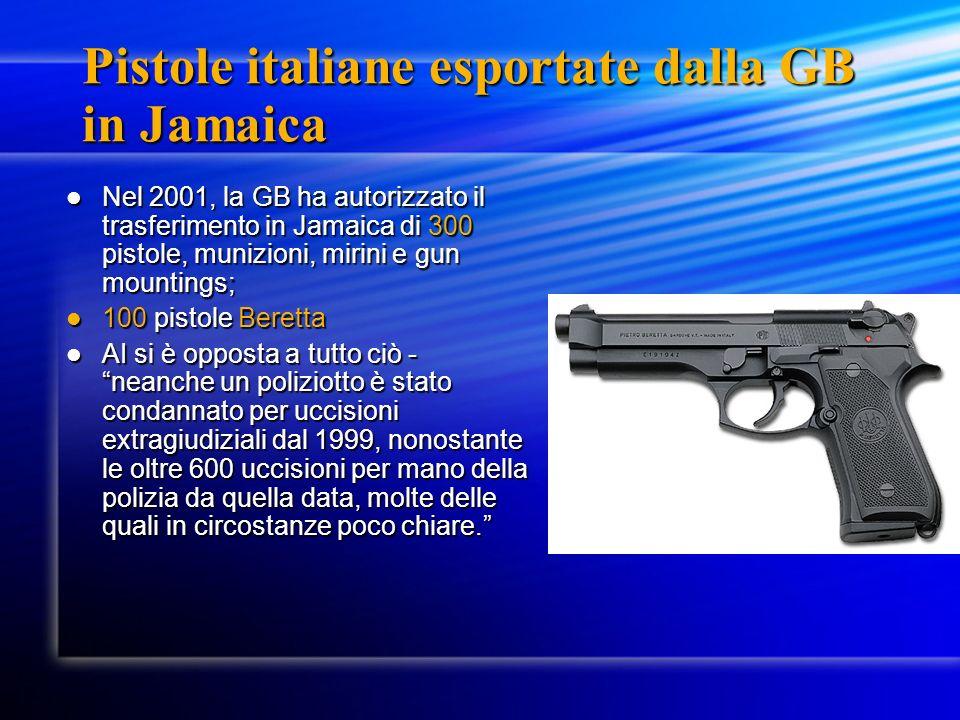 Pistole italiane esportate dalla GB in Jamaica Nel 2001, la GB ha autorizzato il trasferimento in Jamaica di 300 pistole, munizioni, mirini e gun mountings; Nel 2001, la GB ha autorizzato il trasferimento in Jamaica di 300 pistole, munizioni, mirini e gun mountings; 100 pistole Beretta 100 pistole Beretta AI si è opposta a tutto ciò - neanche un poliziotto è stato condannato per uccisioni extragiudiziali dal 1999, nonostante le oltre 600 uccisioni per mano della polizia da quella data, molte delle quali in circostanze poco chiare.