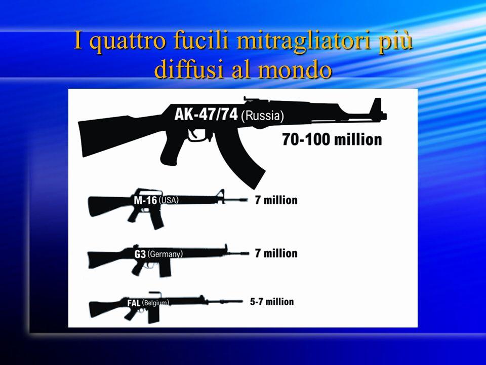 I quattro fucili mitragliatori più diffusi al mondo