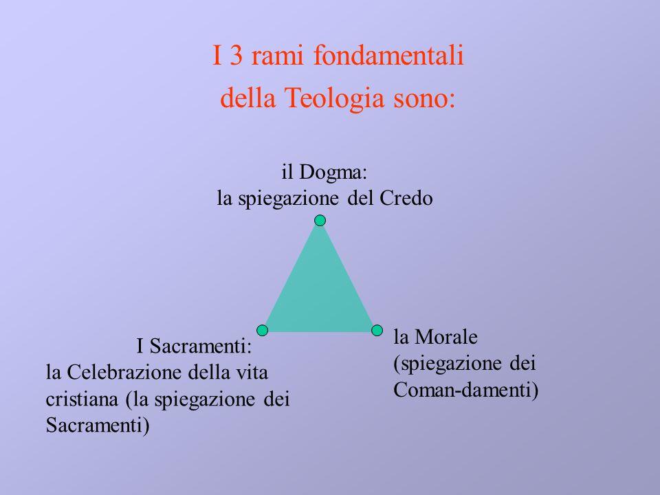 il Dogma: la spiegazione del Credo la Morale (spiegazione dei Coman-damenti) I Sacramenti: la Celebrazione della vita cristiana (la spiegazione dei Sa
