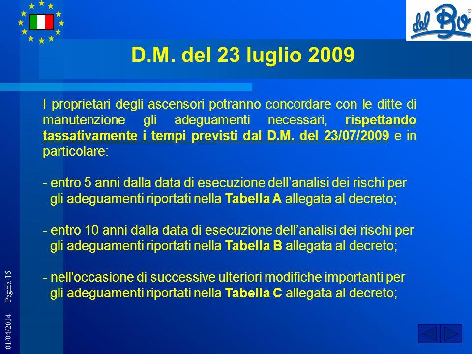 01/04/2014 Pagina 15 D.M. del 23 luglio 2009 I proprietari degli ascensori potranno concordare con le ditte di manutenzione gli adeguamenti necessari,