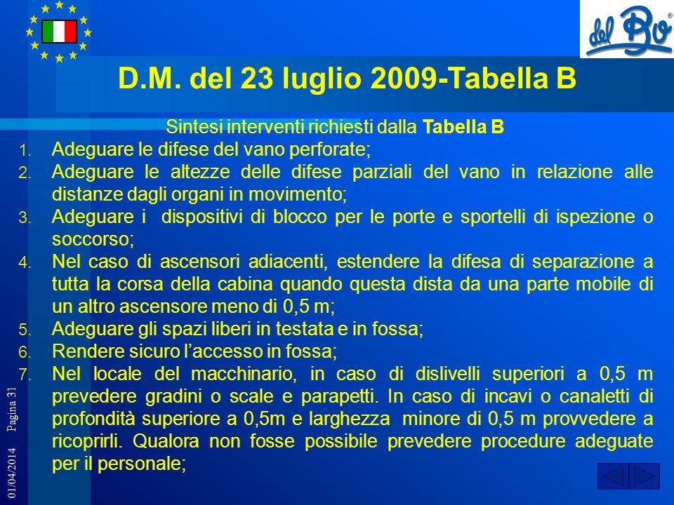 01/04/2014 Pagina 31 D.M. del 23 luglio 2009-Tabella B Sintesi interventi richiesti dalla Tabella B 1. Adeguare le difese del vano perforate; 2. Adegu