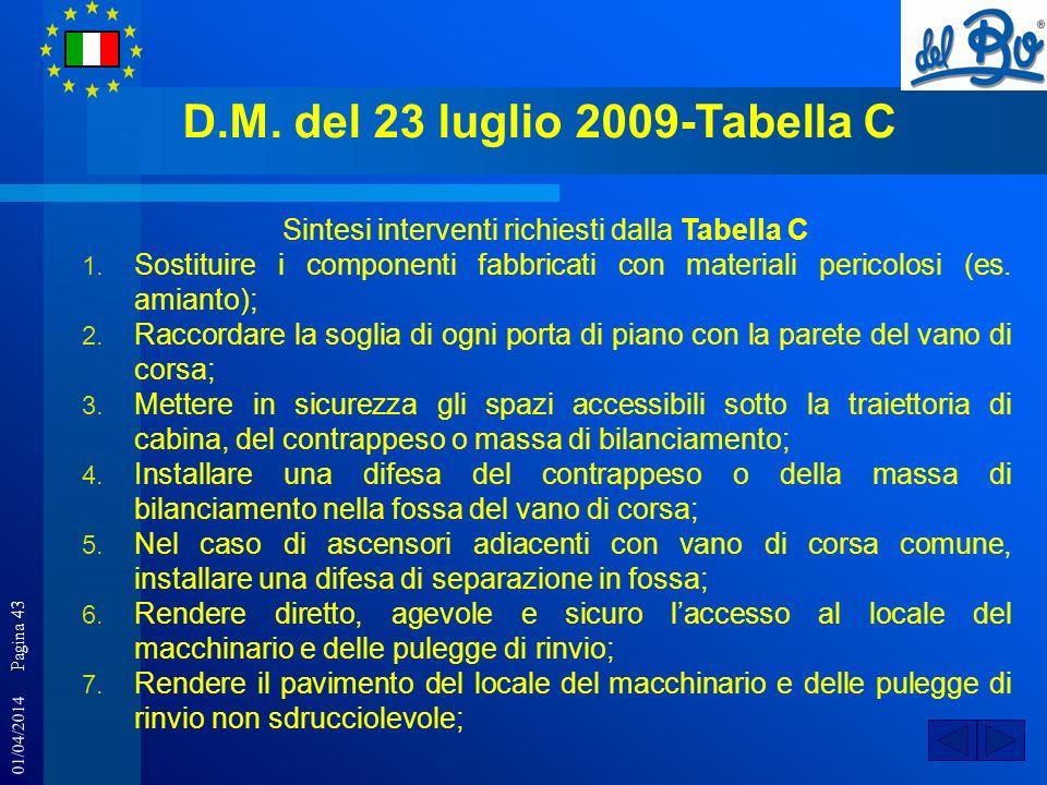 01/04/2014 Pagina 43 D.M. del 23 luglio 2009-Tabella C Sintesi interventi richiesti dalla Tabella C 1. Sostituire i componenti fabbricati con material