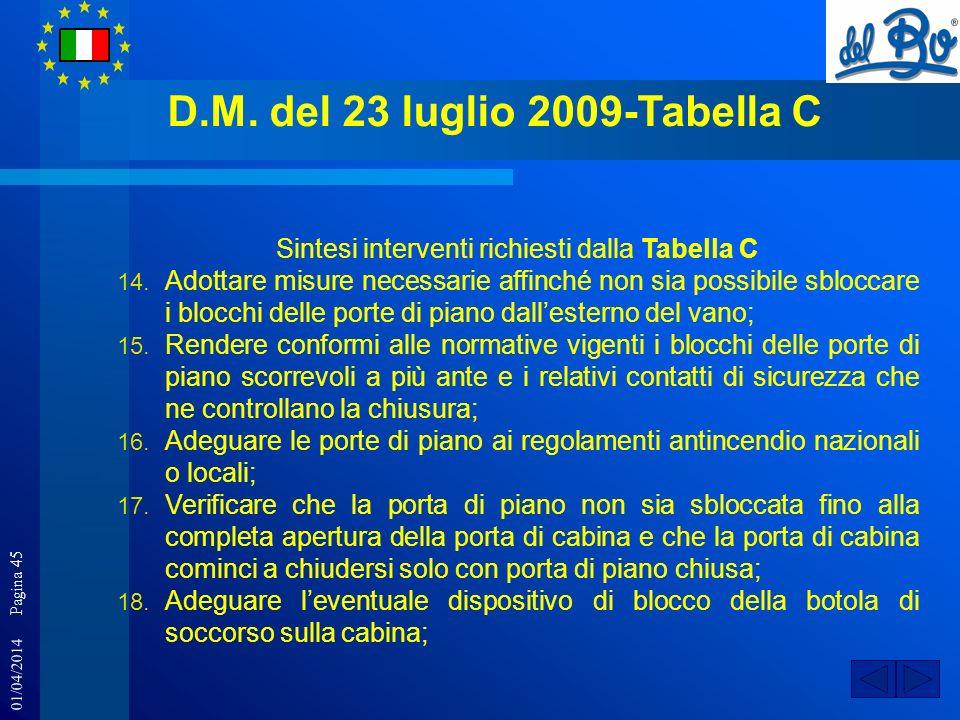 01/04/2014 Pagina 45 D.M. del 23 luglio 2009-Tabella C Sintesi interventi richiesti dalla Tabella C 14. Adottare misure necessarie affinché non sia po