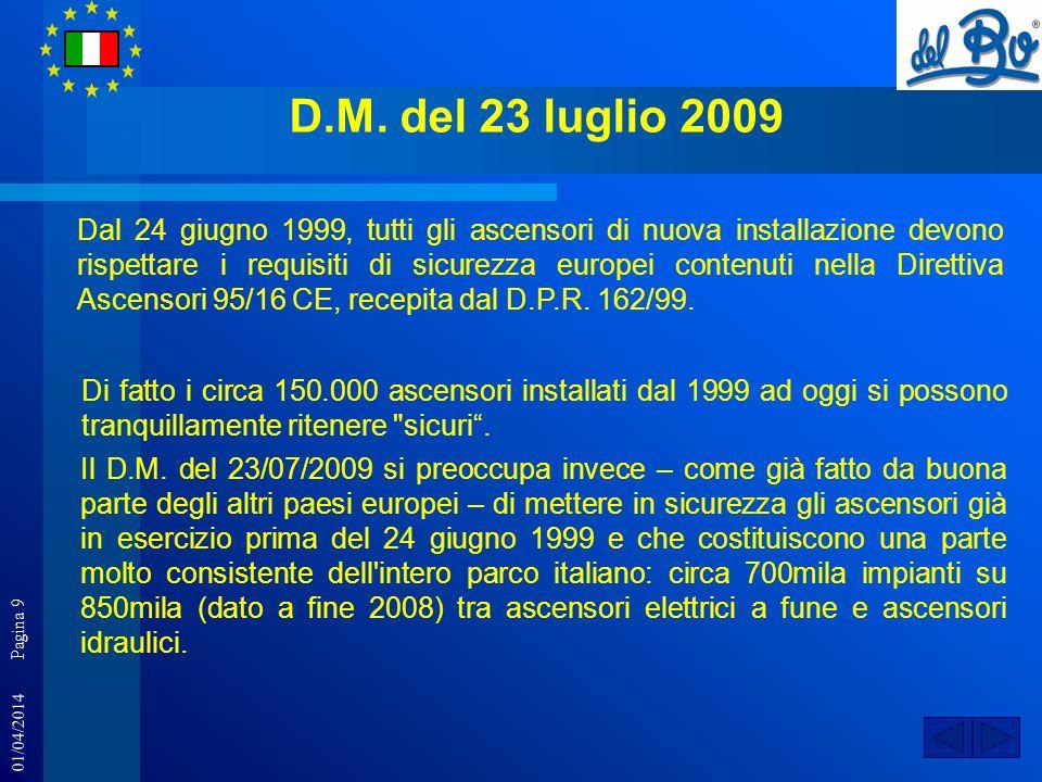 01/04/2014 Pagina 9 D.M. del 23 luglio 2009 Dal 24 giugno 1999, tutti gli ascensori di nuova installazione devono rispettare i requisiti di sicurezza