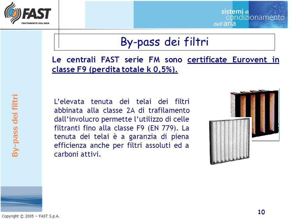 10 Copyright © 2005 – FAST S.p.A. By-pass dei filtri Le centrali FAST serie FM sono certificate Eurovent in classe F9 (perdita totale k 0,5%). By-pass