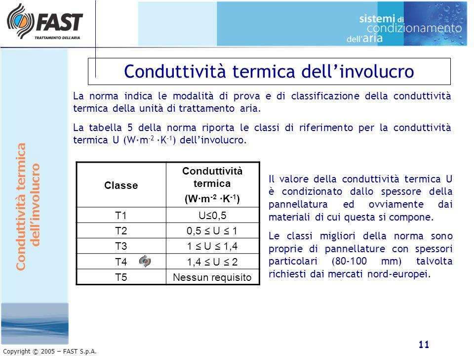 11 Copyright © 2005 – FAST S.p.A. Conduttività termica dellinvolucro La norma indica le modalità di prova e di classificazione della conduttività term