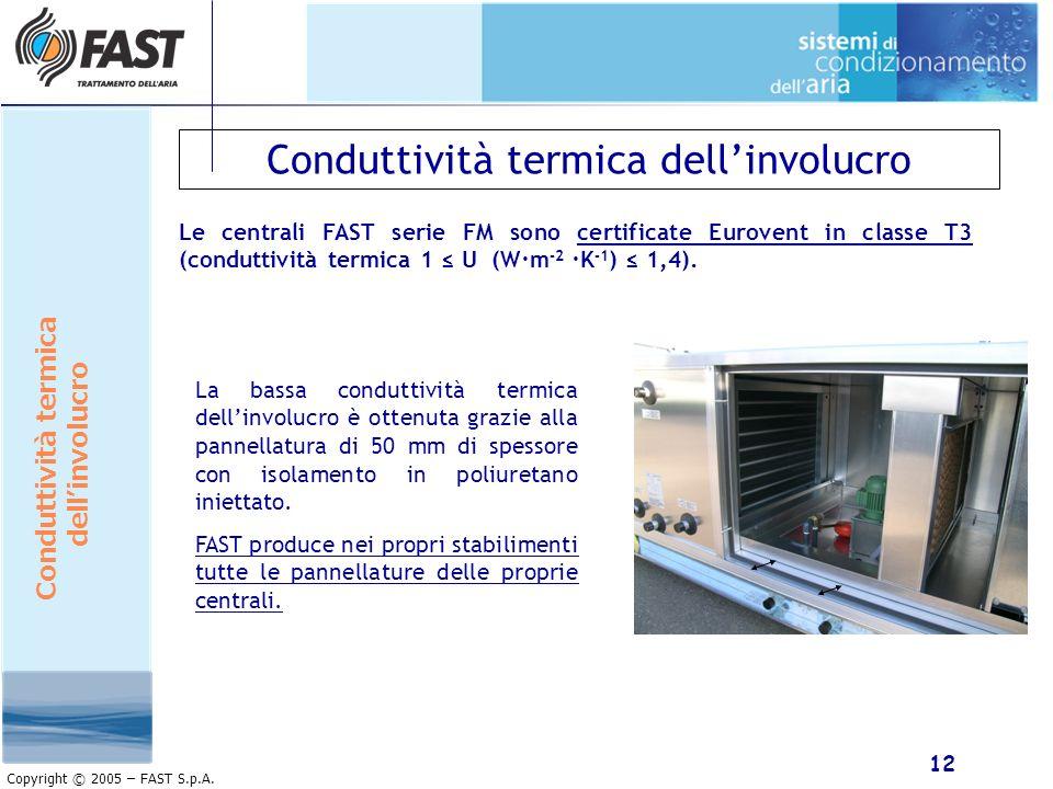 12 Copyright © 2005 – FAST S.p.A. Conduttività termica dellinvolucro Le centrali FAST serie FM sono certificate Eurovent in classe T3 (conduttività te