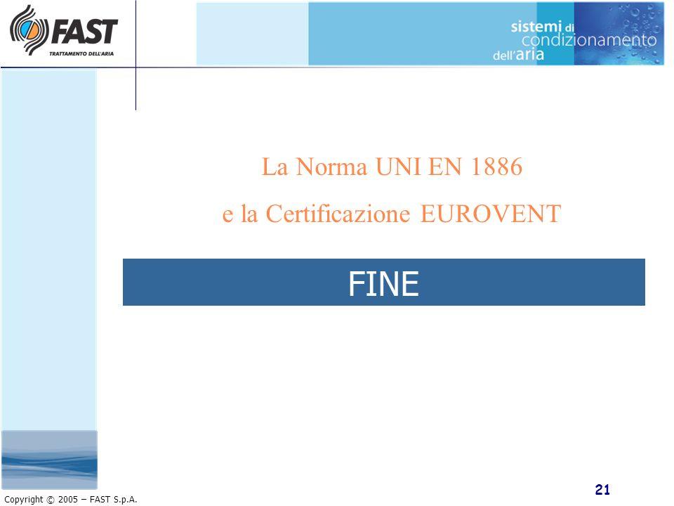 21 Copyright © 2005 – FAST S.p.A. La Norma UNI EN 1886 e la Certificazione EUROVENT FINE