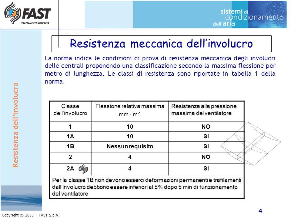 4 Copyright © 2005 – FAST S.p.A. Resistenza meccanica dellinvolucro La norma indica le condizioni di prova di resistenza meccanica degli involucri del