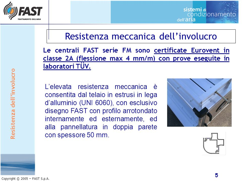 16 Copyright © 2005 – FAST S.p.A.
