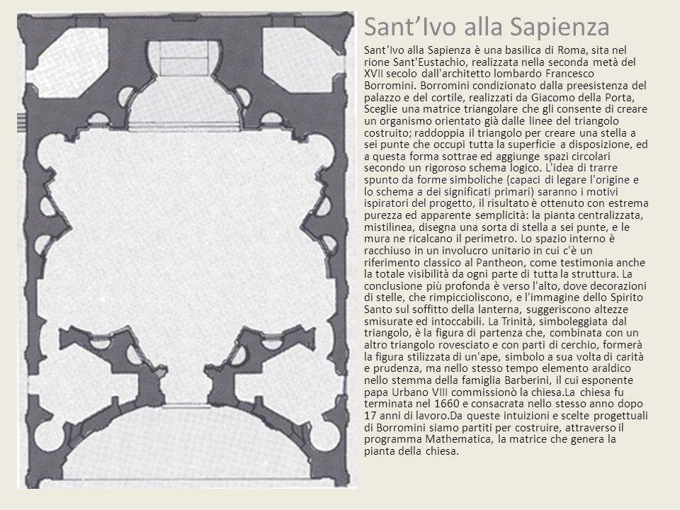 SantIvo alla Sapienza circle[a_,b_][r_][t_]:={a+r*Cos[t],b+r*Sin[t]} Cerchiorosso=GraphicsRow[{santivo,ParametricPlot [circle[-0.03,0.42][2.37][t],{t0,2Pi},PlotRange-> {{-5,5},{-5,5}},PlotStyle->{Red,Thickness[0.01]}, Axes->True]},ImageSize->{250,351},Spacings->-360] Cerchio1marrone=Show[GraphicsRow[{santivo, ParametricPlot[circle[-0.05,2.6][1.16][t],{t,0,2Pi}, PlotRange->{{-5,5},{-5,5}},PlotStyle>{Brown, Thickness[0.01]},Axes->True]},ImageSize->{250,351}, Spacings -> -360]] Cerchio2marrone=Show[GraphicsRow[{santivo, ParametricPlot[circle[-1.85,-0.61][1.16][t],{t,0,2Pi}, PlotRange->{{-5,5},{-5,5}},PlotStyle->{Brown, Thickness[0.01]},Axes->True]},ImageSize->{250,351}, Spacings->-360]] Cerchio3marrone=Show[GraphicsRow[{santivo, ParametricPlot[circle[1.8,-0.6][1.16][t],{t,0,2Pi}, PlotRange->{{-5,5},{-5,5}},PlotStyle->{Brown, Thickness[0.01]},Axes->True]},ImageSize->{250,351}, Spacings->-360]]
